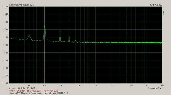 Spectrum of LM317